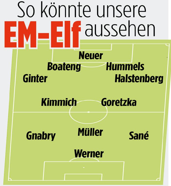 图片报建议德国欧洲杯阵容:穆勒、胡梅尔斯和博阿滕回归