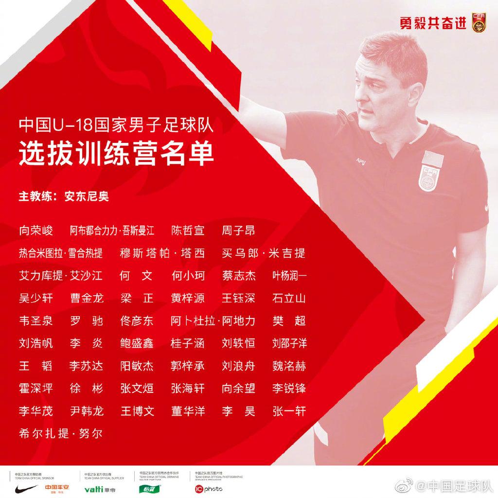 U18国足集训营名单出炉:鲁能9人入选人数最多,何小珂领衔